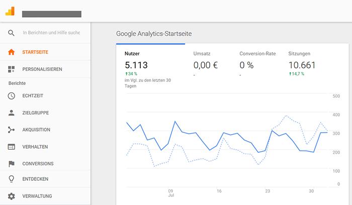 Google Analytics Startseite Beispiel